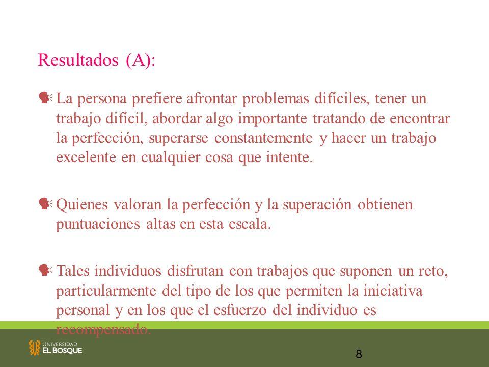8 Resultados (A): La persona prefiere afrontar problemas difíciles, tener un trabajo difícil, abordar algo importante tratando de encontrar la perfecc
