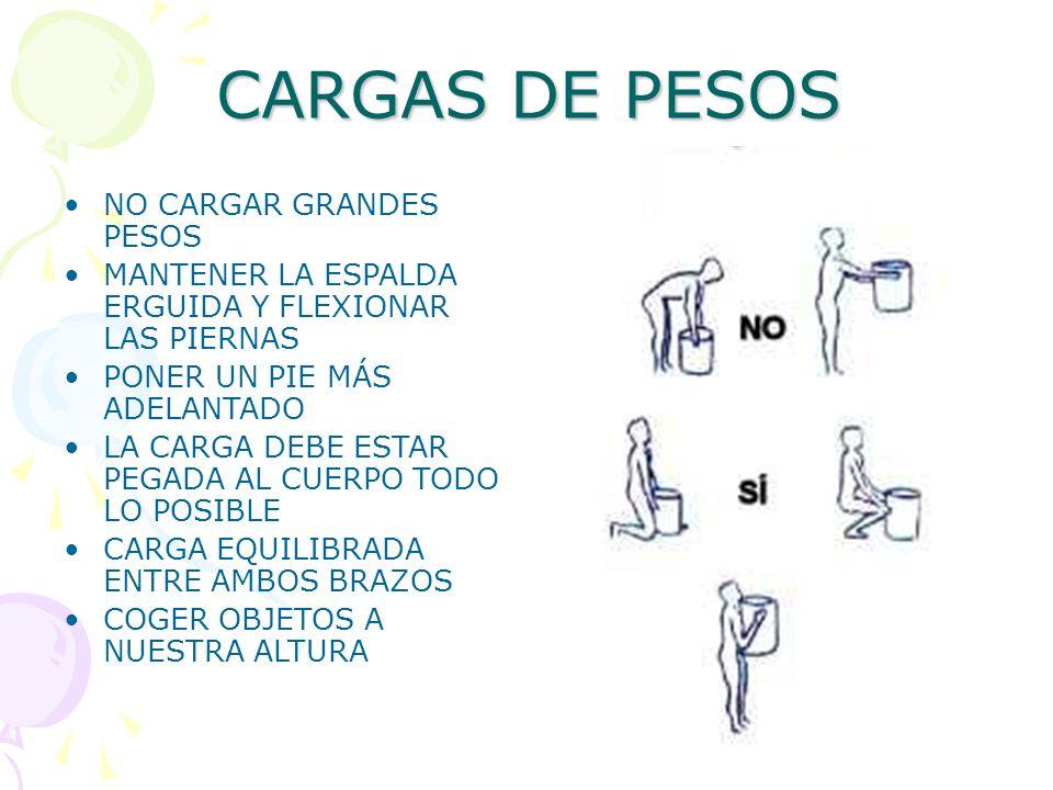CARGAS DE PESOS NO CARGAR GRANDES PESOS MANTENER LA ESPALDA ERGUIDA Y FLEXIONAR LAS PIERNAS PONER UN PIE MÁS ADELANTADO LA CARGA DEBE ESTAR PEGADA AL CUERPO TODO LO POSIBLE CARGA EQUILIBRADA ENTRE AMBOS BRAZOS COGER OBJETOS A NUESTRA ALTURA