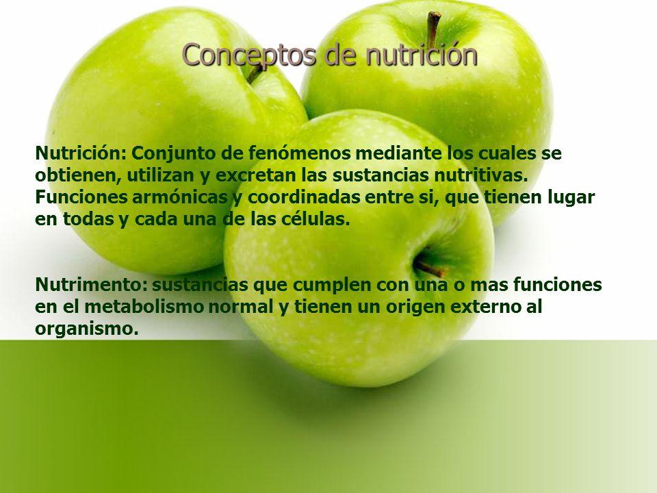 Conceptos de nutrición Nutrición: Conjunto de fenómenos mediante los cuales se obtienen, utilizan y excretan las sustancias nutritivas.