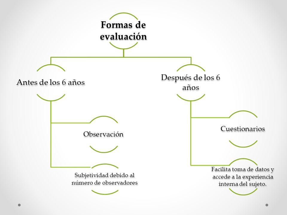 Formas de evaluación Antes de los 6 años Observación Subjetividad debido al número de observadores Después de los 6 años Cuestionarios Facilita toma d