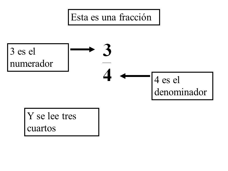 Esta es una fracción 3 es el numerador 4 es el denominador Y se lee tres cuartos