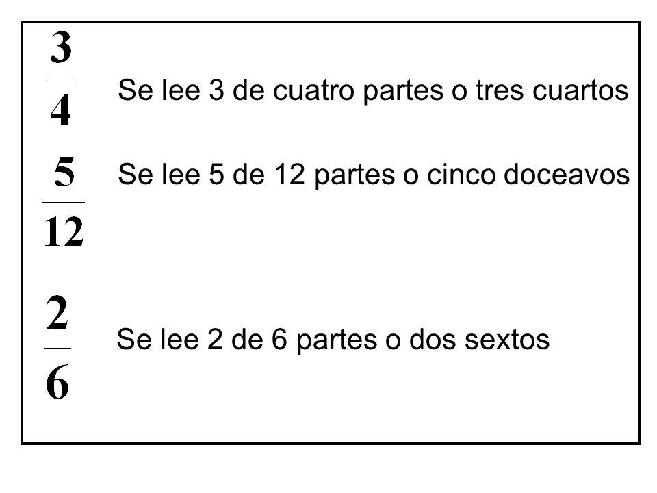 Se lee 3 de cuatro partes o tres cuartos Se lee 5 de 12 partes o cinco doceavos Se lee 2 de 6 partes o dos sextos