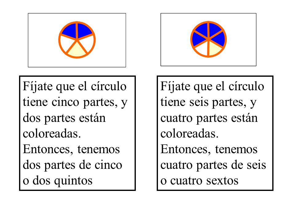 Fíjate que el círculo tiene cinco partes, y dos partes están coloreadas.