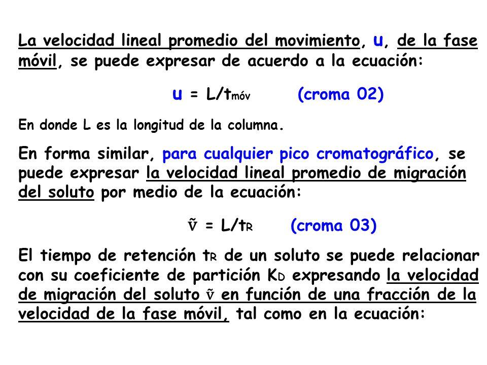 velocidad lineal cromatografia: