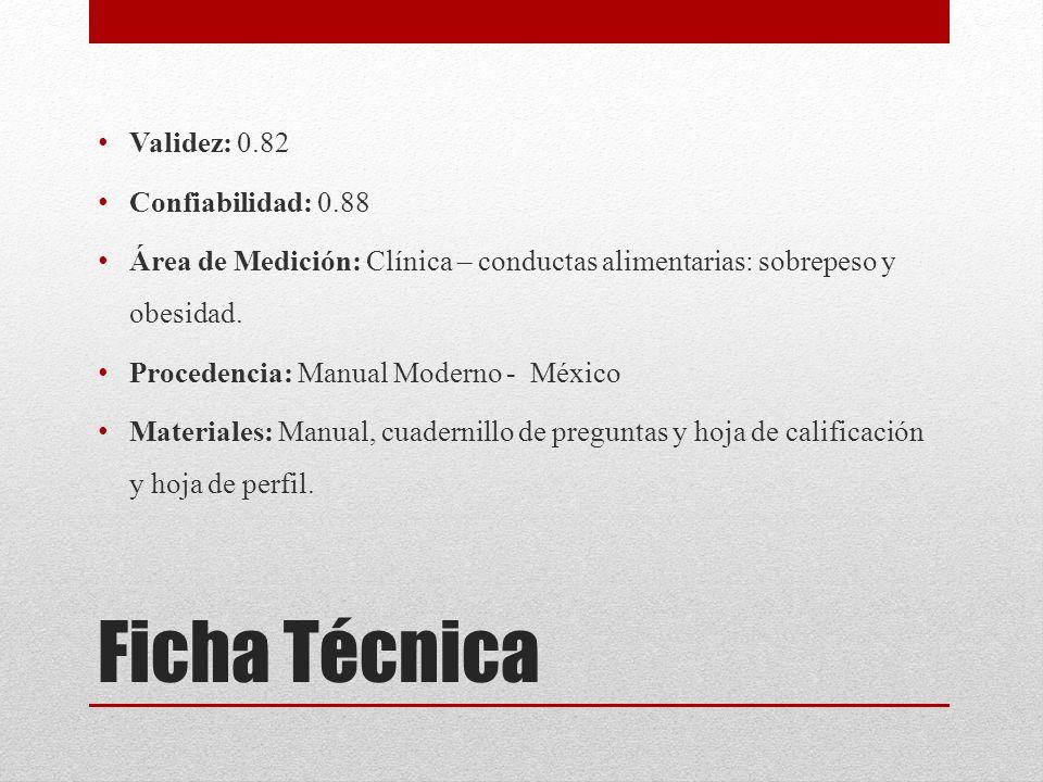 Ficha Técnica Validez: 0.82 Confiabilidad: 0.88 Área de Medición: Clínica – conductas alimentarias: sobrepeso y obesidad. Procedencia: Manual Moderno