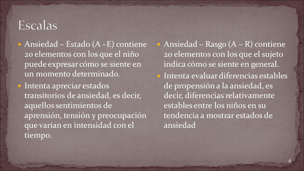 Ansiedad – Estado: Las columnas de respuesta 1 a 3 indican expresiones de grado en que se presentan los sentimientos y los encabezados NADA, ALGO y MUCHO.