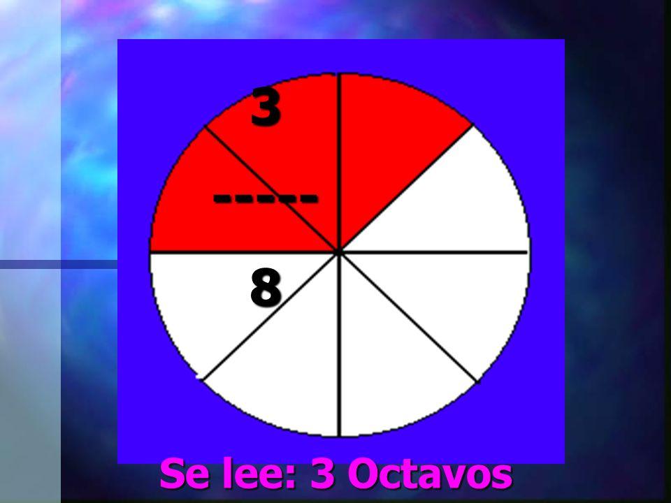 3-----8 Se lee: 3 Octavos