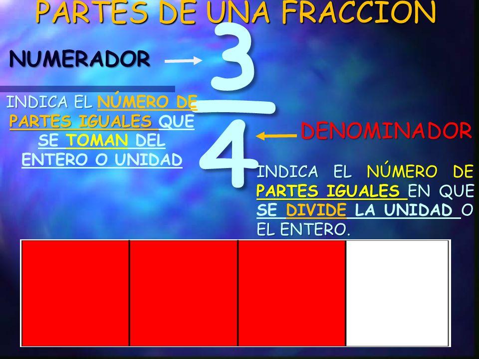 CONCEPTO DE FRACIONARIO FRACCION : Es cada una de las partes iguales en que se divide la UNIDAD O UN ENTERO