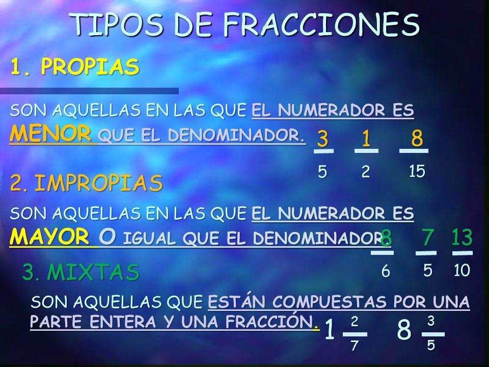 TIPOS DE FRACCIONES 1.PROPIAS 2. IMPROPIAS 3.