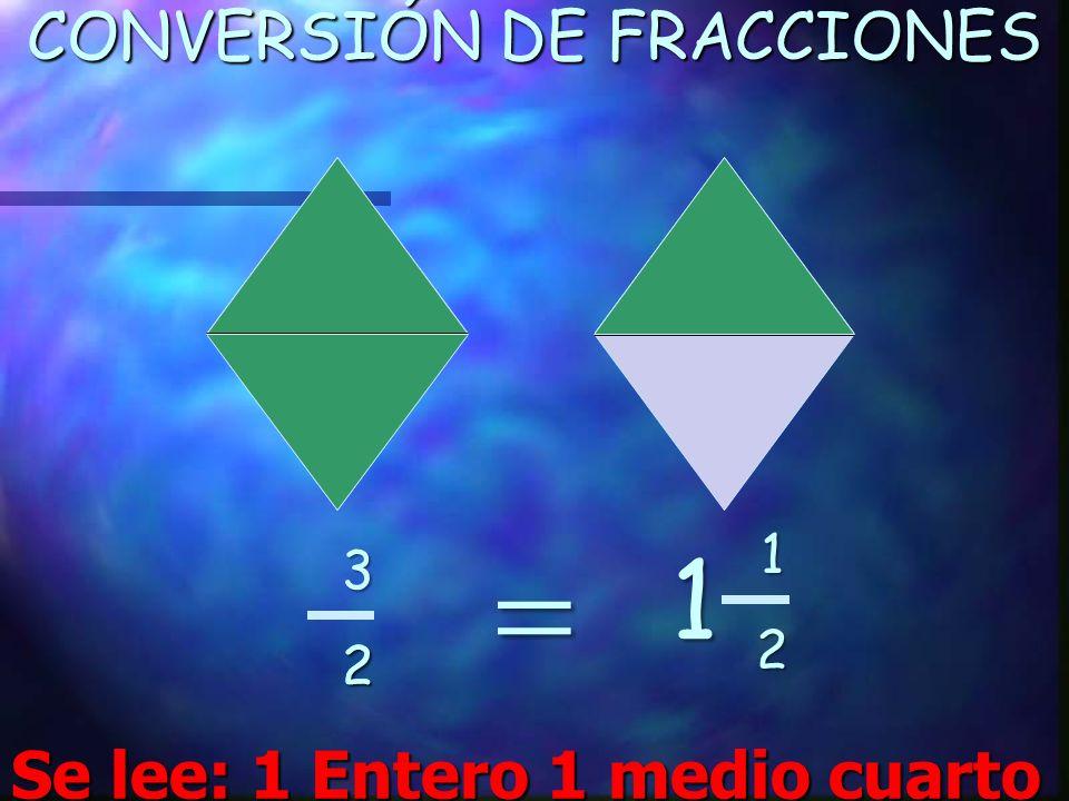 CONVERSIÓN DE FRACCIONES 2 121 32 Se lee: 1 Entero 1 medio cuarto