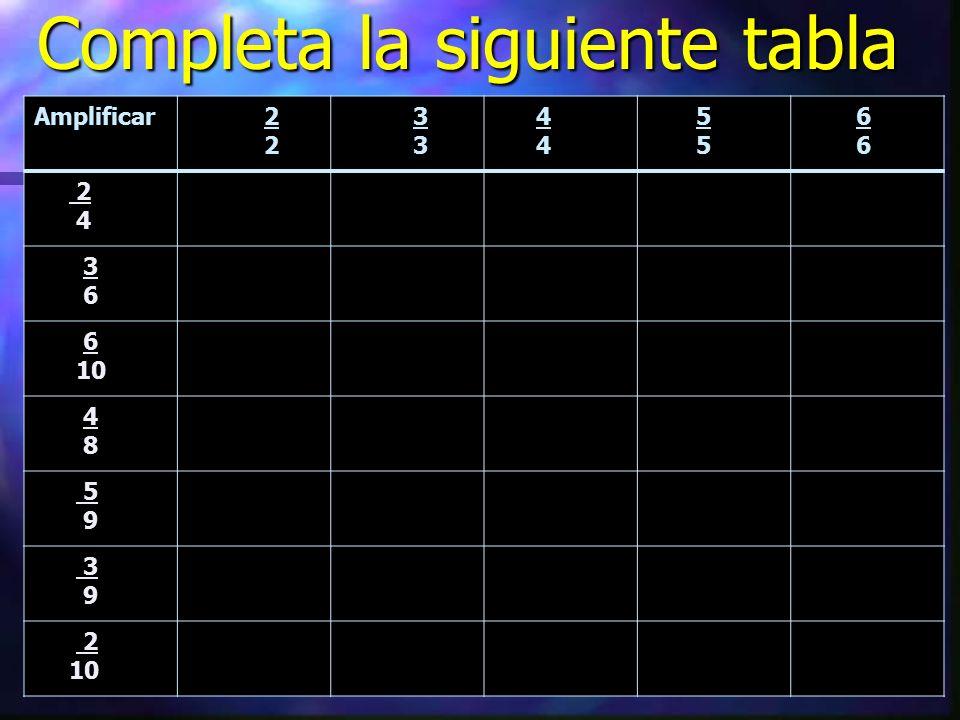 Completa la siguiente tabla Amplificar 2 3 4 5 6 2 4 3 6 10 4 8 5 9 3 9 2 10