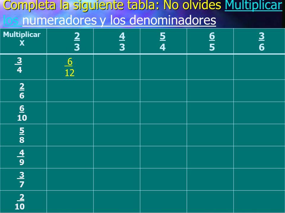 Practiquemos la suma y resta:homogeneos 8 3 5 3 20 20 20 20 20 30 16 16 20 20 20 9 10 6 9 10 6 24 24 24 33 7 33 25 25 25 23 37 23 17 17
