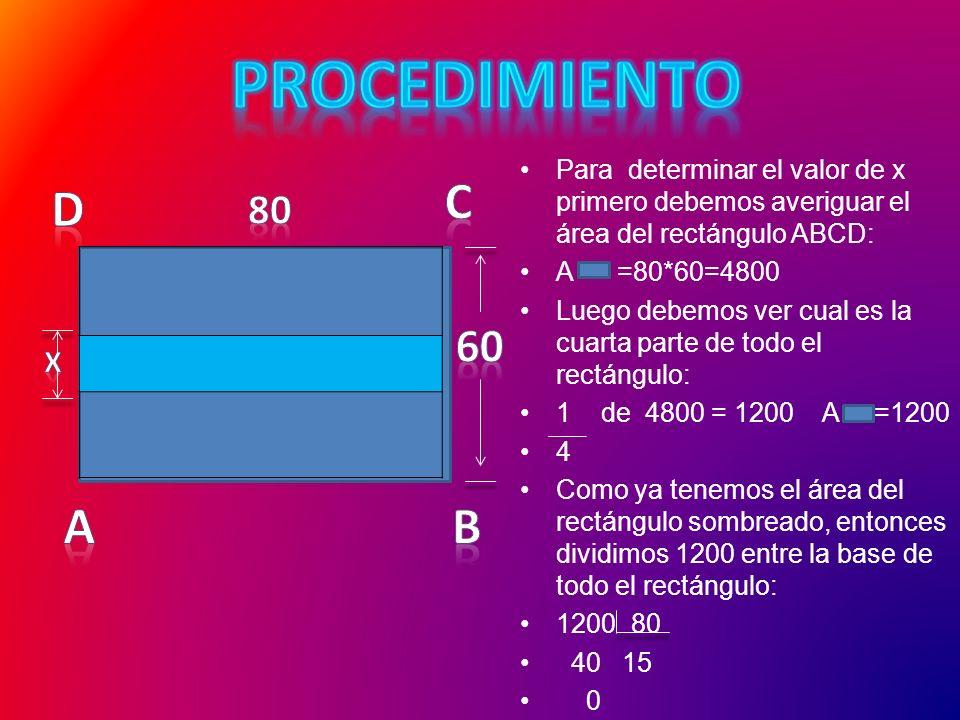 Para determinar el valor de x primero debemos averiguar el área del rectángulo ABCD: A =80*60=4800 Luego debemos ver cual es la cuarta parte de todo el rectángulo: 1 de 4800 = 1200 A =1200 4 Como ya tenemos el área del rectángulo sombreado, entonces dividimos 1200 entre la base de todo el rectángulo: 1200 80 40 15 0