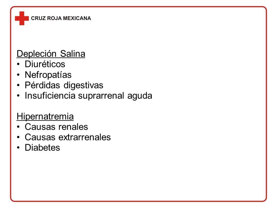 Depleción Salina Diuréticos Nefropatías Pérdidas digestivas Insuficiencia suprarrenal aguda Hipernatremia Causas renales Causas extrarrenales Diabetes