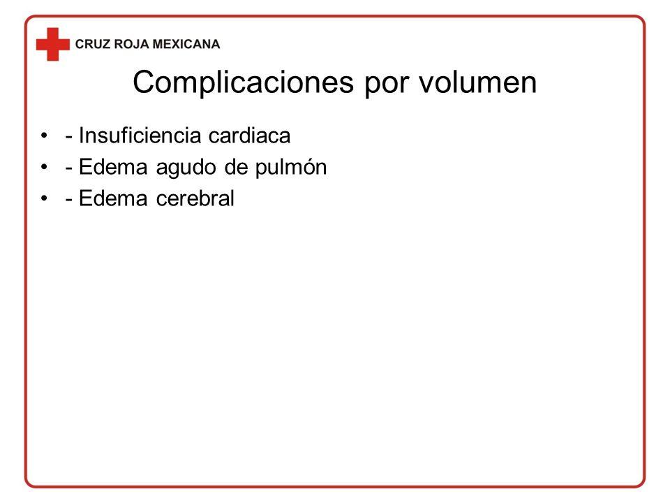 Complicaciones por volumen - Insuficiencia cardiaca - Edema agudo de pulmón - Edema cerebral