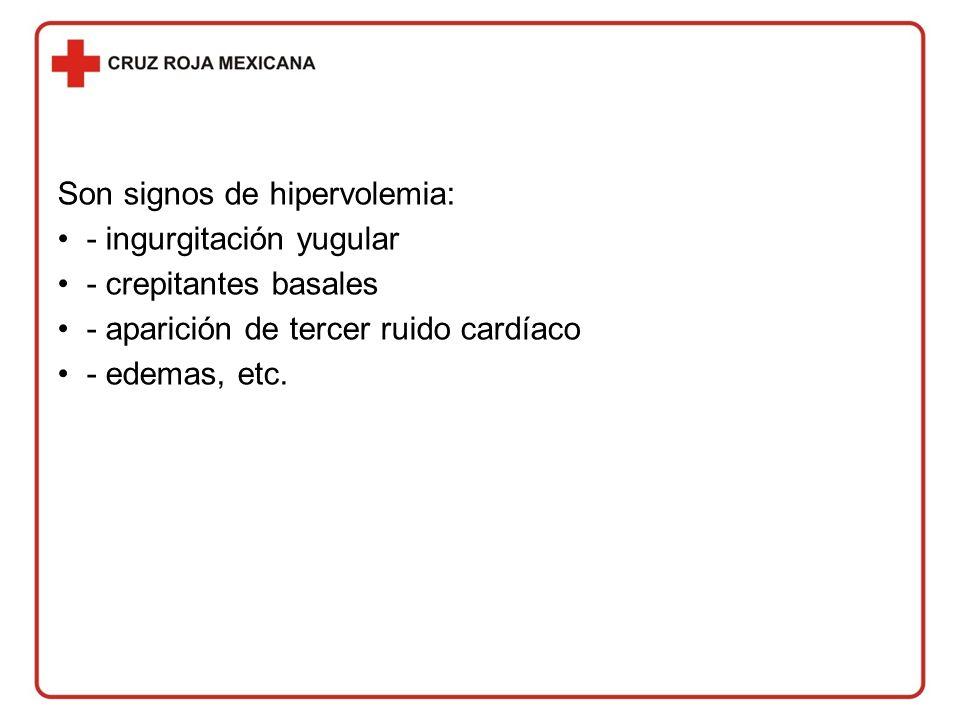 Son signos de hipervolemia: - ingurgitación yugular - crepitantes basales - aparición de tercer ruido cardíaco - edemas, etc.