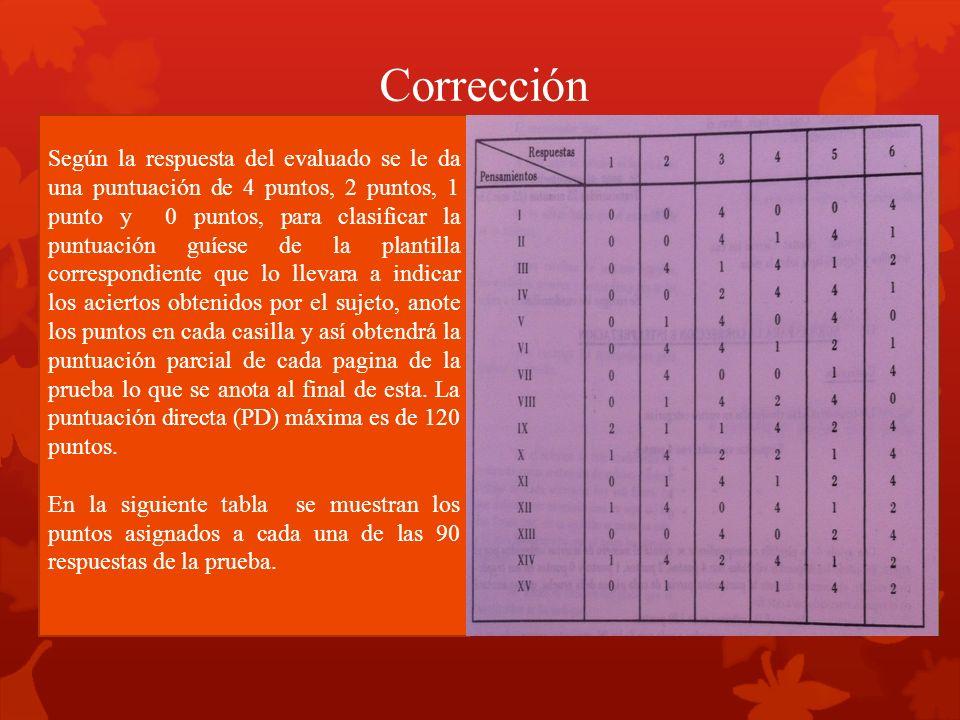 Corrección Según la respuesta del evaluado se le da una puntuación de 4 puntos, 2 puntos, 1 punto y 0 puntos, para clasificar la puntuación guíese de