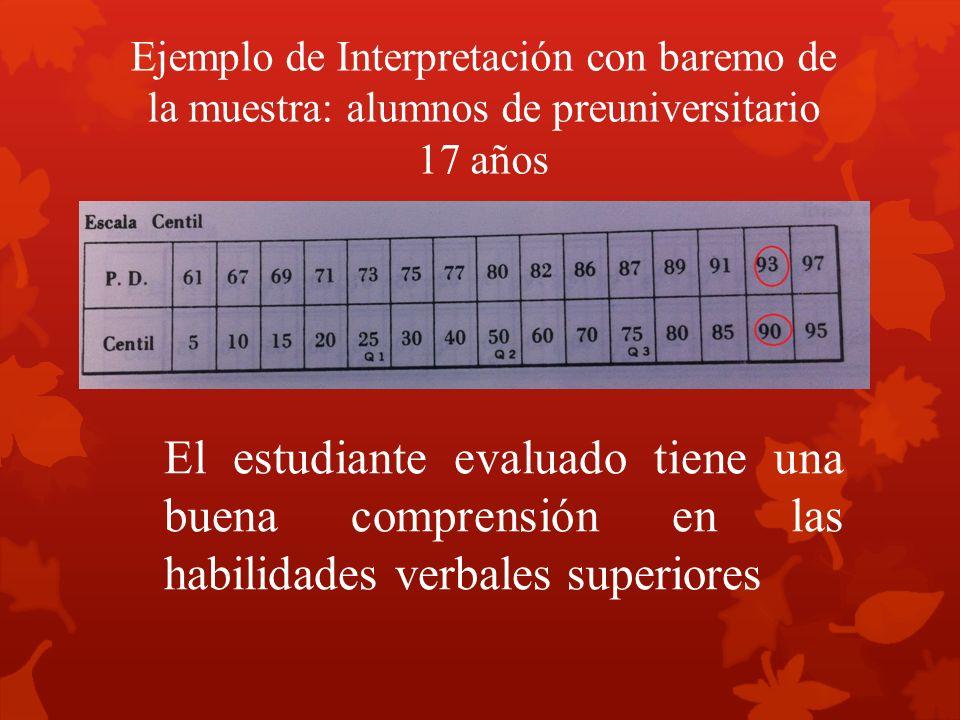 Ejemplo de Interpretación con baremo de la muestra: alumnos de preuniversitario 17 años El estudiante evaluado tiene una buena comprensión en las habi
