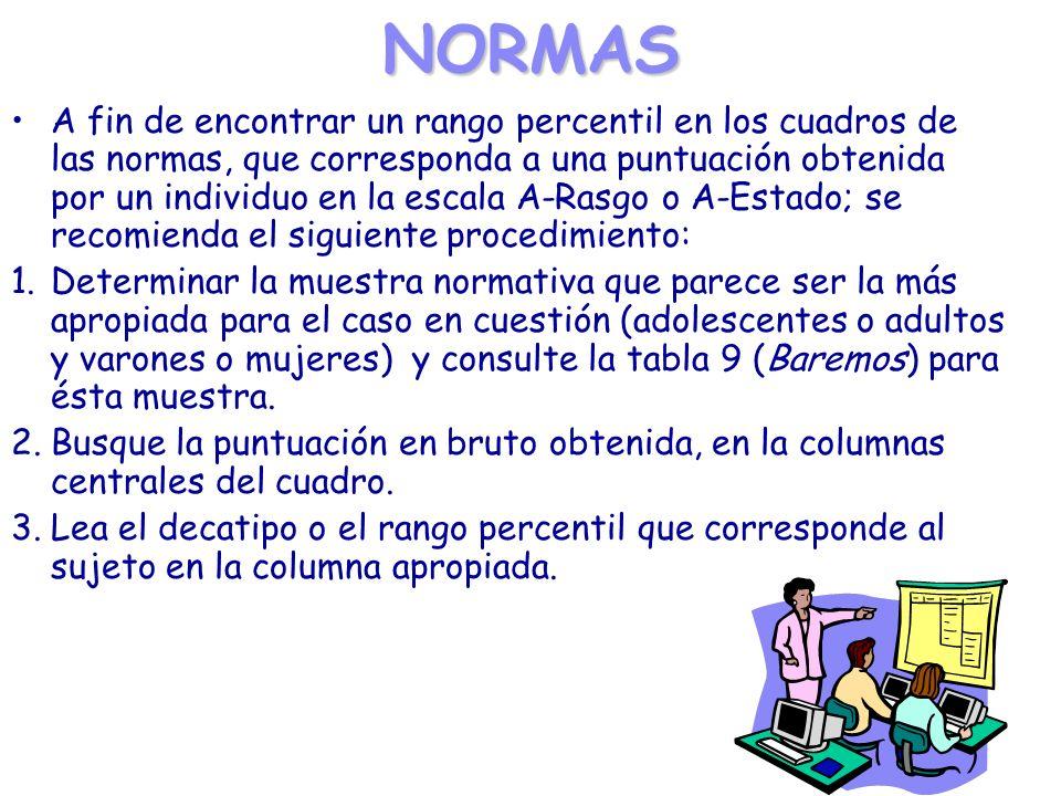 NORMAS A fin de encontrar un rango percentil en los cuadros de las normas, que corresponda a una puntuación obtenida por un individuo en la escala A-R