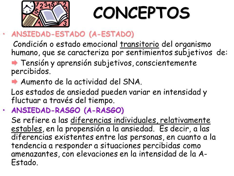 CONCEPTOS ANSIEDAD-ESTADO (A-ESTADO)ANSIEDAD-ESTADO (A-ESTADO) Condición o estado emocional transitorio del organismo humano, que se caracteriza por s