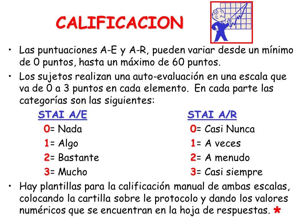 CALIFICACION Las puntuaciones A-E y A-R, pueden variar desde un mínimo de 0 puntos, hasta un máximo de 60 puntos. Los sujetos realizan una auto-evalua