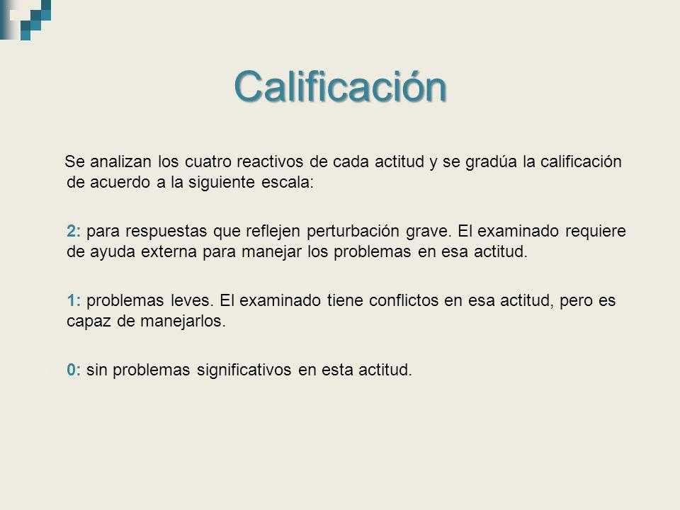 Calificación Se analizan los cuatro reactivos de cada actitud y se gradúa la calificación de acuerdo a la siguiente escala: 2: para respuestas que reflejen perturbación grave.