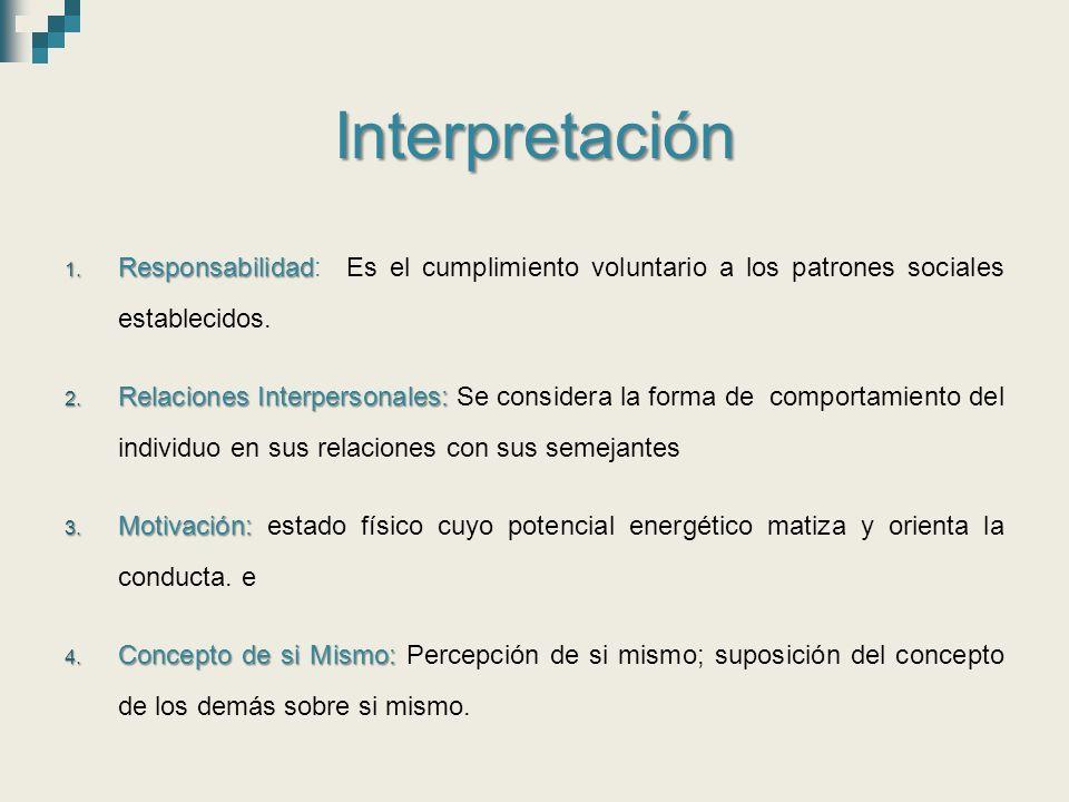 Interpretación 1.Responsabilidad 1.