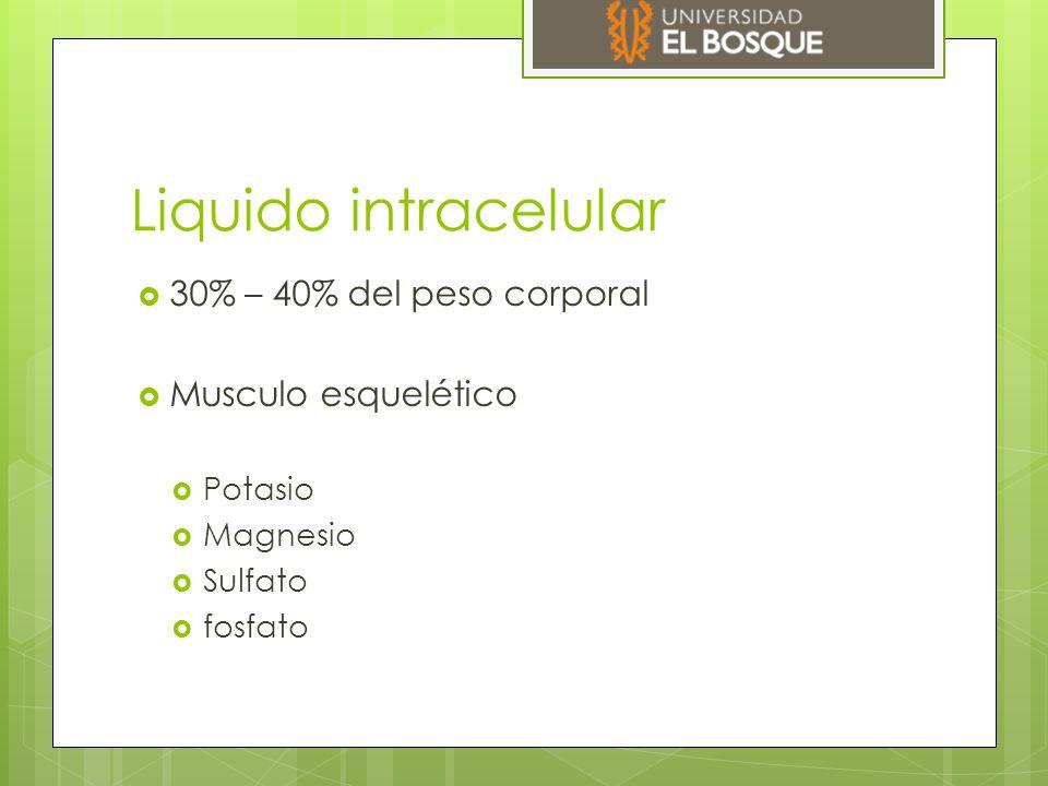 Liquido intracelular  30% – 40% del peso corporal  Musculo esquelético  Potasio  Magnesio  Sulfato  fosfato