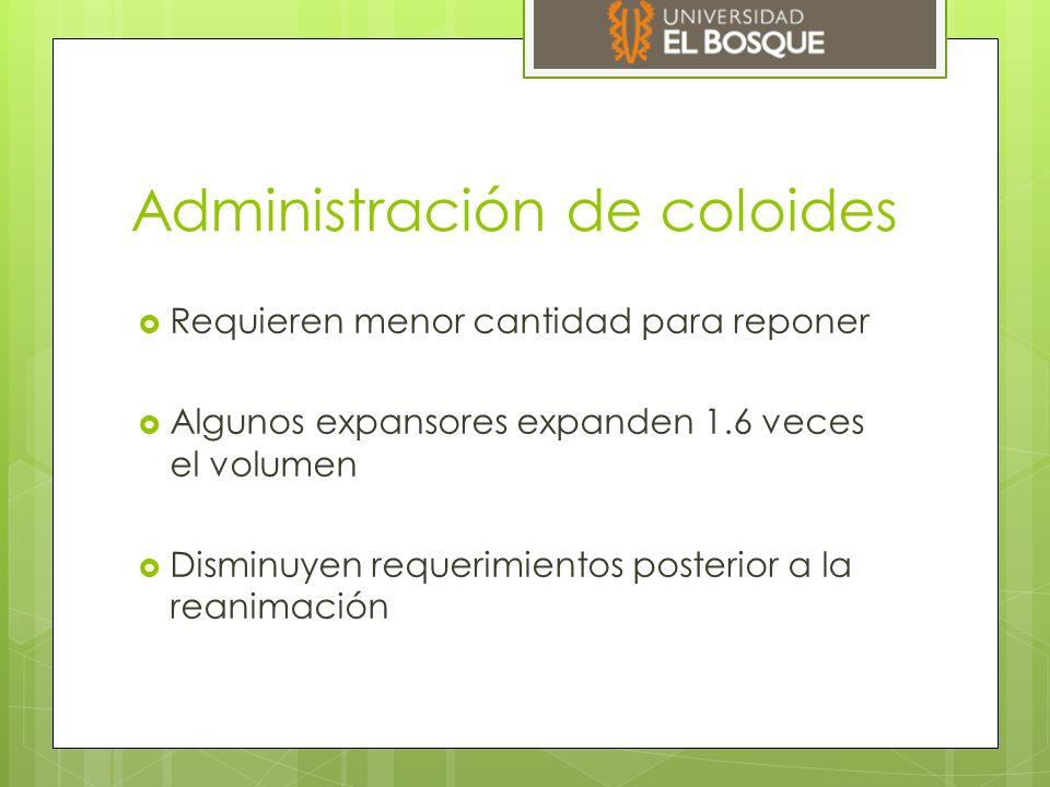 Administración de coloides  Requieren menor cantidad para reponer  Algunos expansores expanden 1.6 veces el volumen  Disminuyen requerimientos post