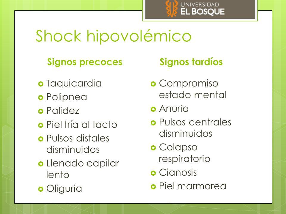 Shock hipovolémico Signos precoces  Taquicardia  Polipnea  Palidez  Piel fría al tacto  Pulsos distales disminuidos  Llenado capilar lento  Oli