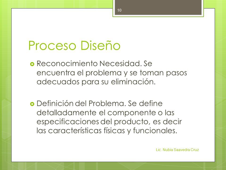 Proceso Diseño  Reconocimiento Necesidad.