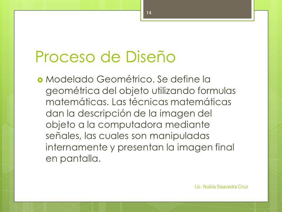 Proceso de Diseño  Modelado Geométrico.