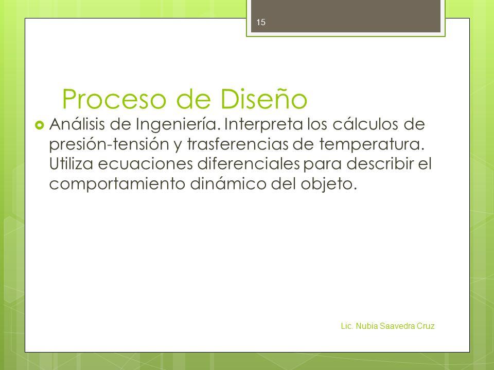 Proceso de Diseño  Análisis de Ingeniería.