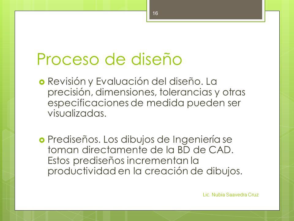 Proceso de diseño  Revisión y Evaluación del diseño.