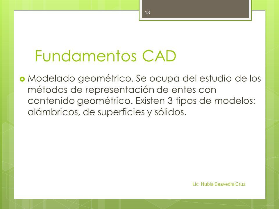 Fundamentos CAD  Modelado geométrico.