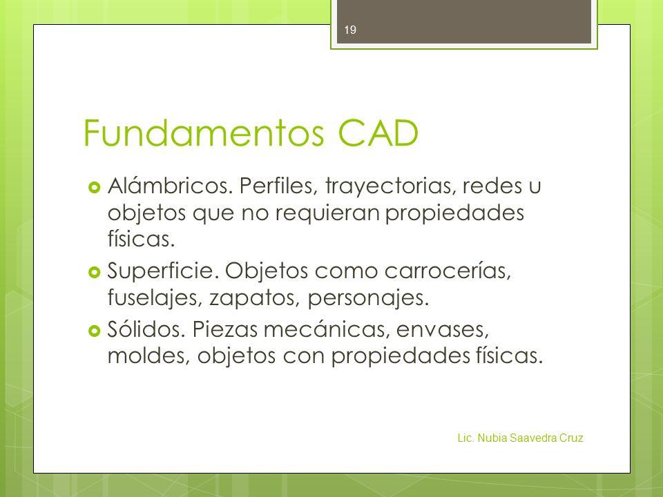 Fundamentos CAD  Alámbricos.