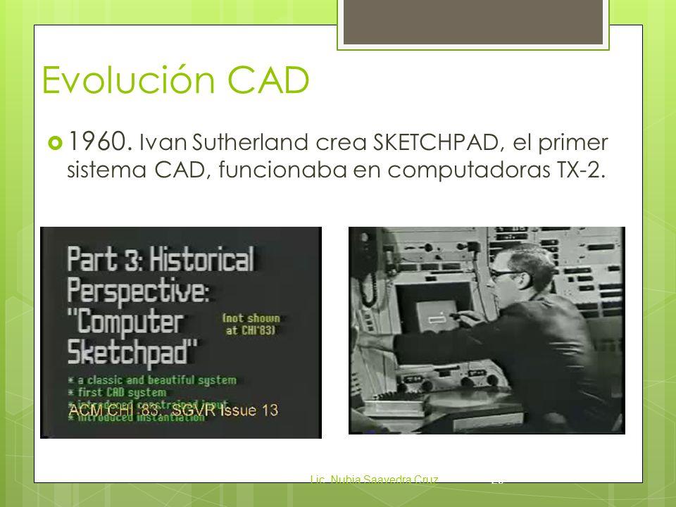 Evolución CAD  1960.