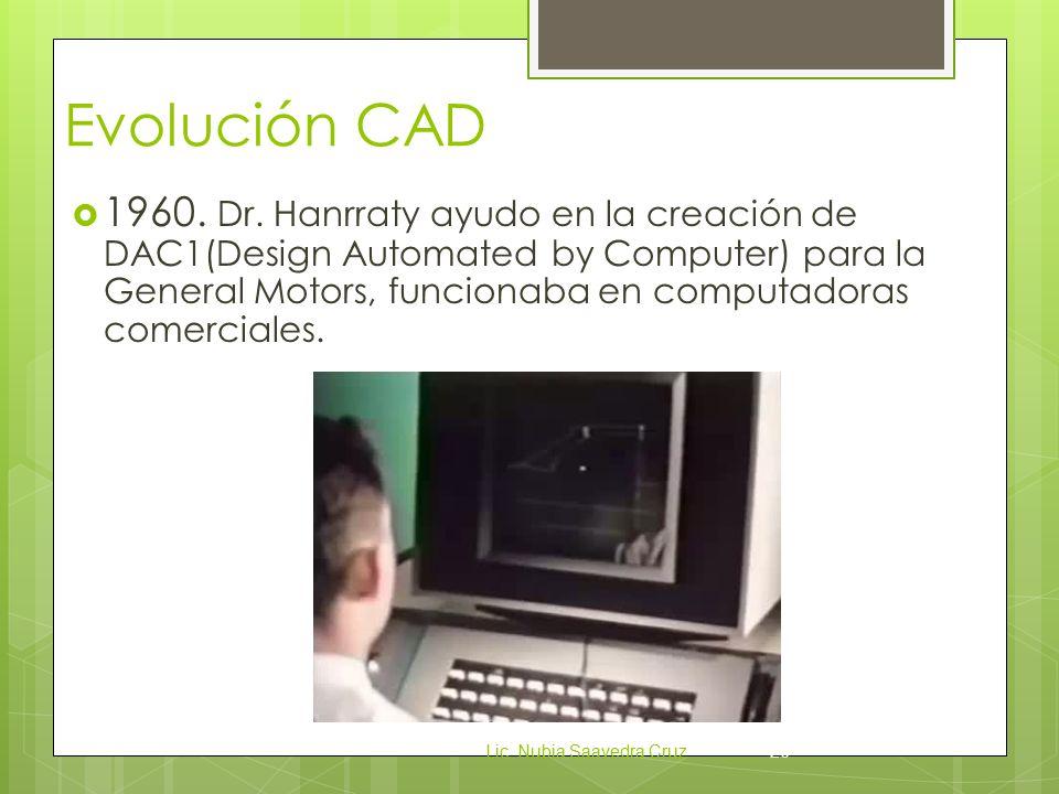 Evolución CAD  1960.Dr.