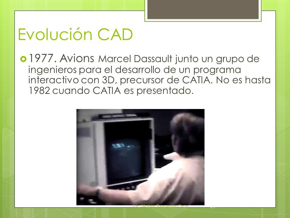 Evolución CAD  1977.