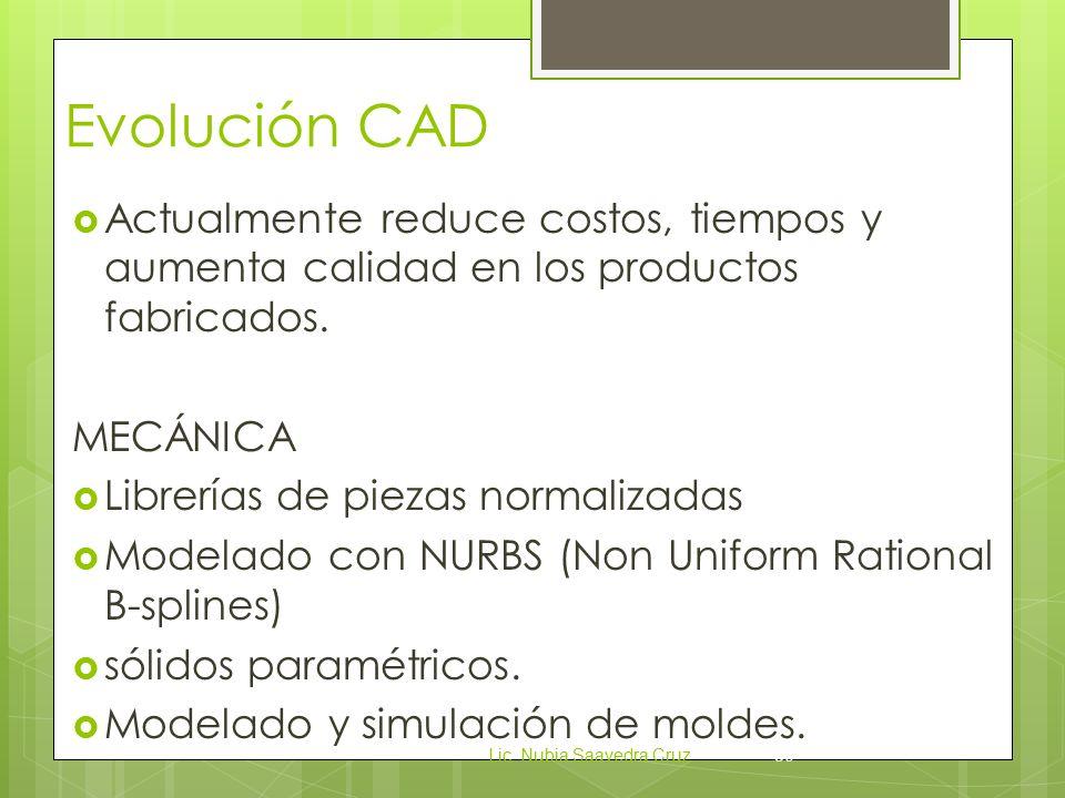 Evolución CAD  Actualmente reduce costos, tiempos y aumenta calidad en los productos fabricados.