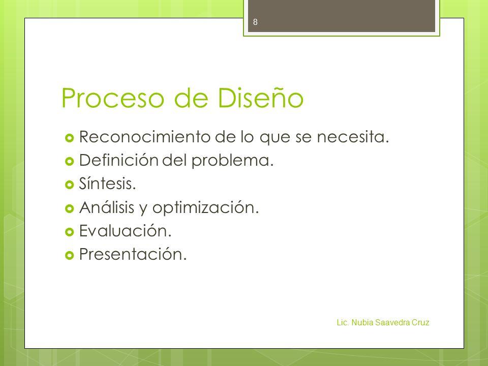 Proceso de Diseño  Reconocimiento de lo que se necesita.