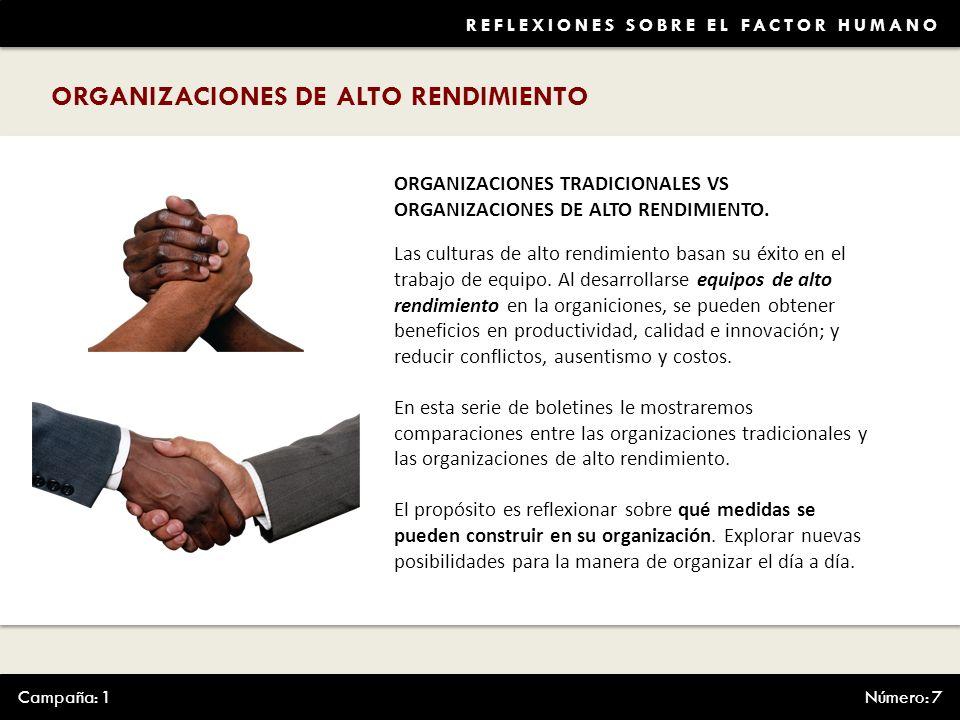 REFLEXIONES SOBRE EL FACTOR HUMANO ORGANIZACIONES DE ALTO RENDIMIENTO ORGANIZACIONES TRADICIONALES VS ORGANIZACIONES DE ALTO RENDIMIENTO.