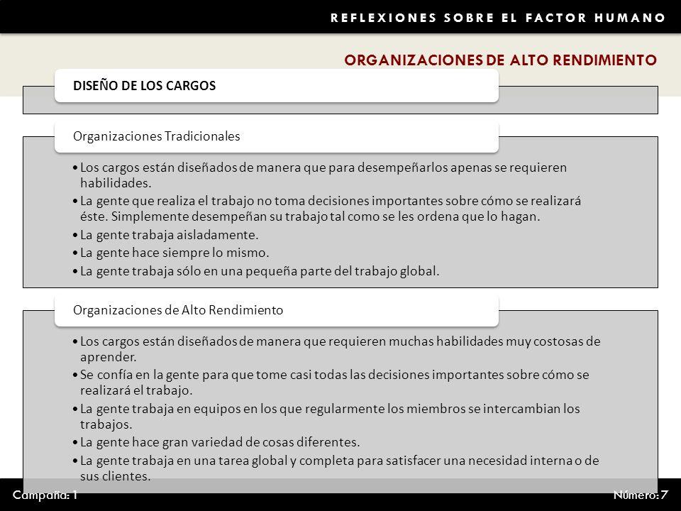REFLEXIONES SOBRE EL FACTOR HUMANO ORGANIZACIONES DE ALTO RENDIMIENTO DISEÑO DE LOS CARGOS Los cargos están diseñados de manera que para desempeñarlos apenas se requieren habilidades.