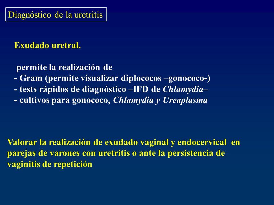 Exudado uretral. permite la realización de - Gram (permite visualizar diplococos –gonococo-) - tests rápidos de diagnóstico –IFD de Chlamydia– - culti