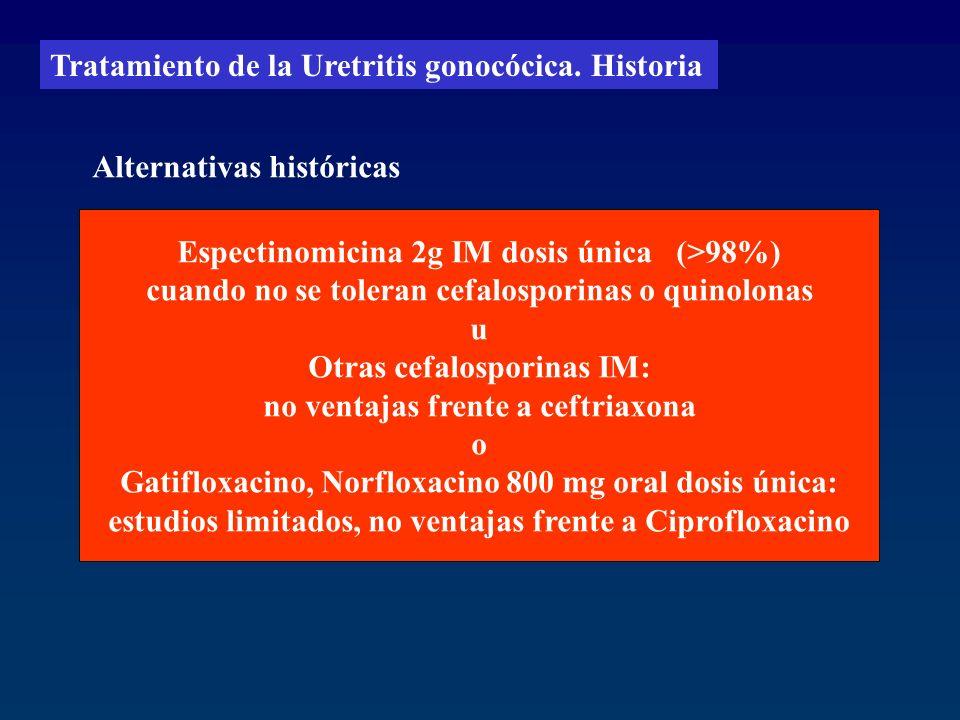 Espectinomicina 2g IM dosis única (>98%) cuando no se toleran cefalosporinas o quinolonas u Otras cefalosporinas IM: no ventajas frente a ceftriaxona