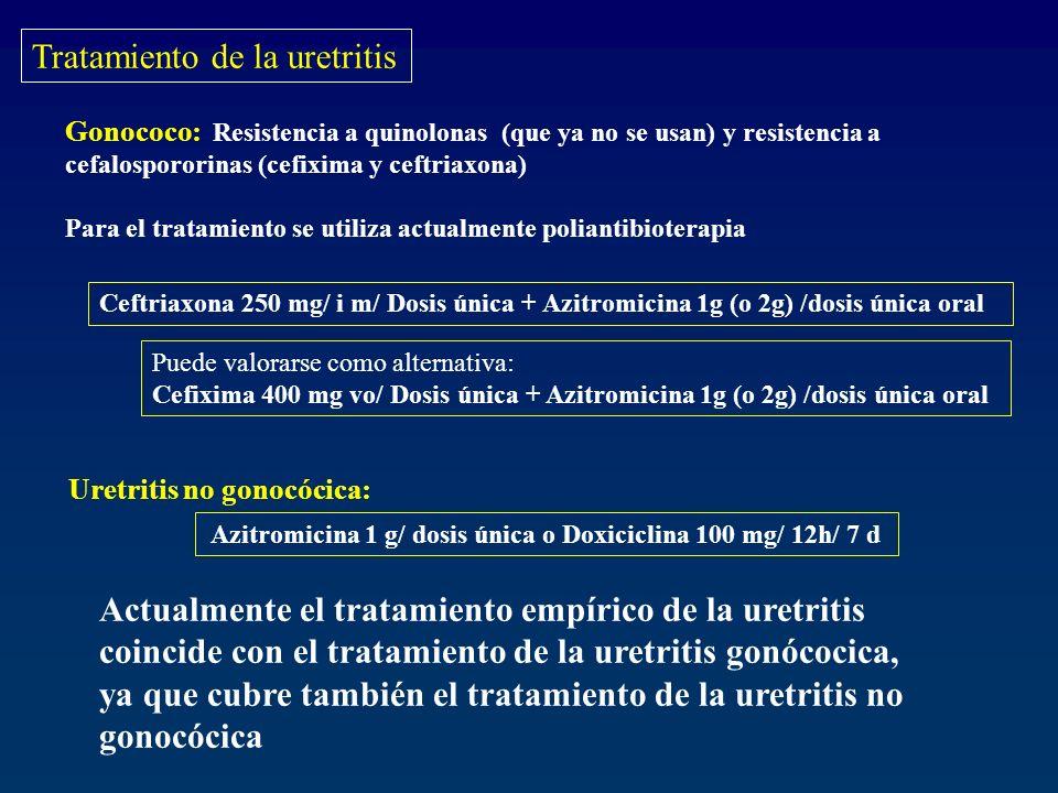 Ceftriaxona 250 mg/ i m/ Dosis única + Azitromicina 1g (o 2g) /dosis única oral Gonococo: Resistencia a quinolonas (que ya no se usan) y resistencia a