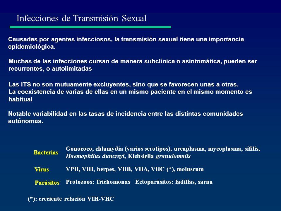 Causadas por agentes infecciosos, la transmisión sexual tiene una importancia epidemiológica. Infecciones de Transmisión Sexual Muchas de las infeccio