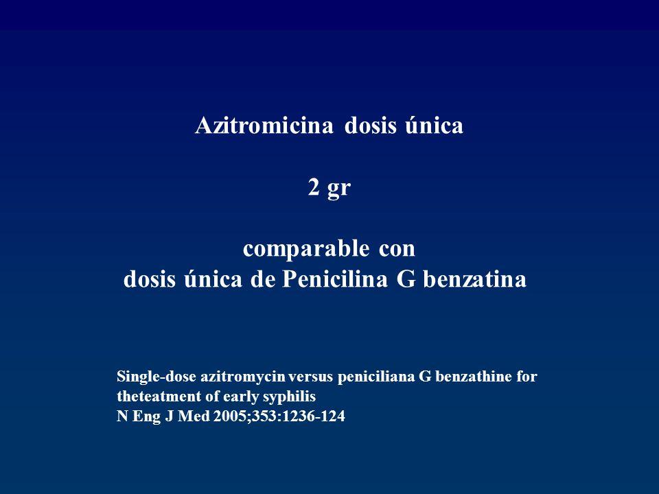 Azitromicina dosis única 2 gr comparable con dosis única de Penicilina G benzatina Single-dose azitromycin versus peniciliana G benzathine for theteat