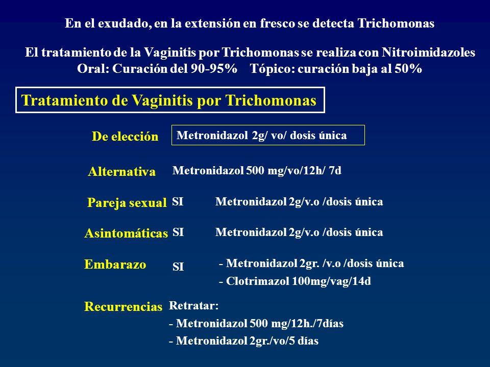 El tratamiento de la Vaginitis por Trichomonas se realiza con Nitroimidazoles Oral: Curación del 90-95% Tópico: curación baja al 50% Tratamiento de Va
