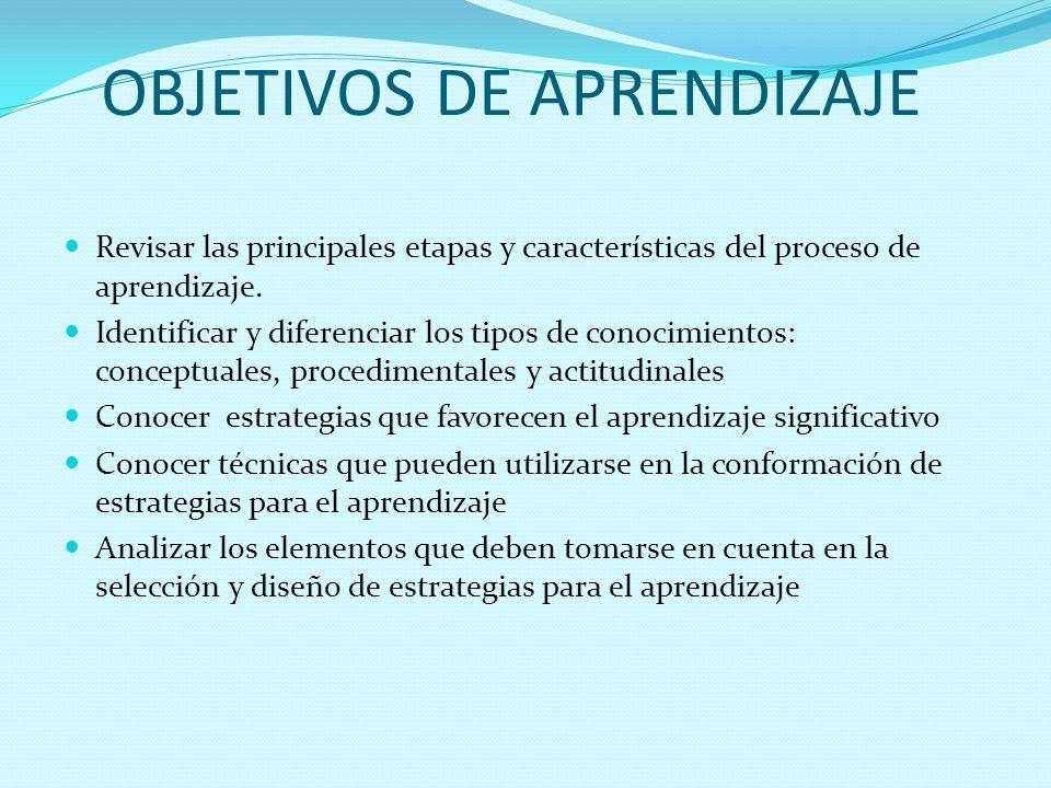 OBJETIVOS DE APRENDIZAJE Revisar las principales etapas y características del proceso de aprendizaje. Identificar y diferenciar los tipos de conocimie